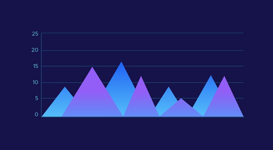 cash-rate-etf-chart-graph